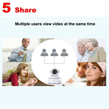 F-SHEILD 0400H Smart Wireless Smart Home Office Retails IP Camera